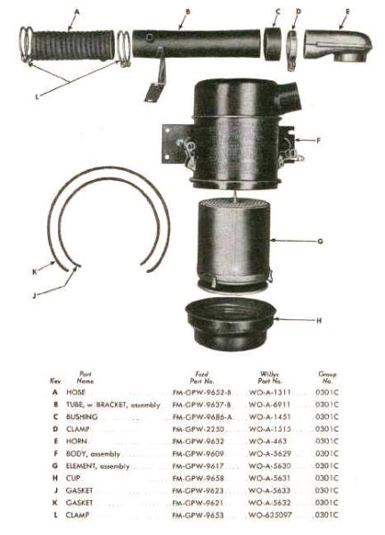 willys jeep parts diagrams   illustrations from midwest M38 Wiring-Diagram Guage M38 Jeep Wiring Diagram