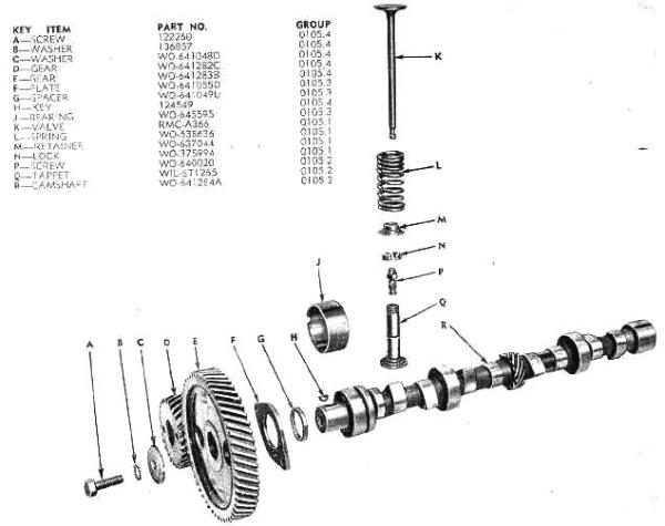 willys jeep parts diagrams illustrations from midwest jeep willys l 134 camshaft