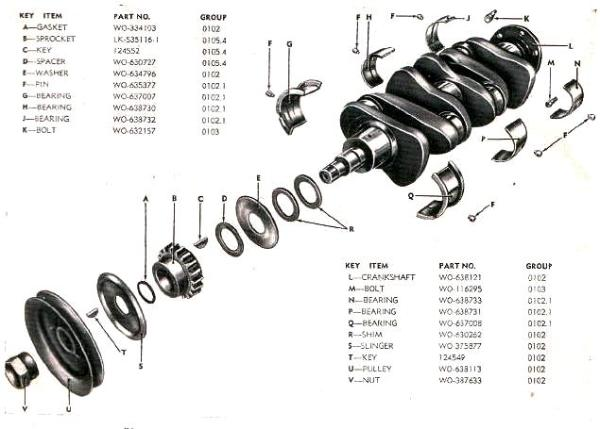 Willys Jeep Parts Diagrams & Illustrations from Midwest Jeep Willys
