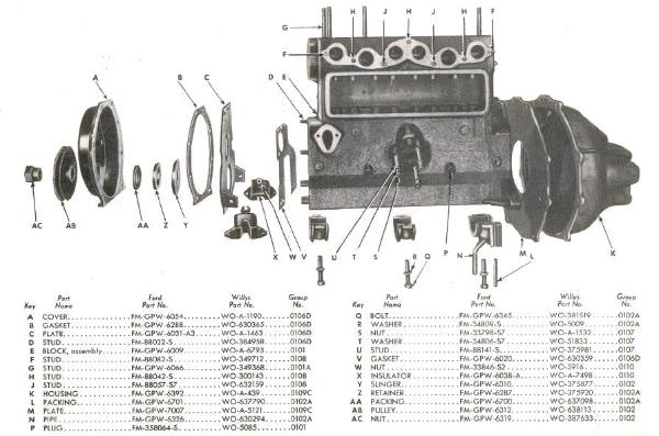 willys jeep parts diagrams illustrations from midwest jeep willys rh midwestjeepwillys com jeep 4.0 engine parts diagram