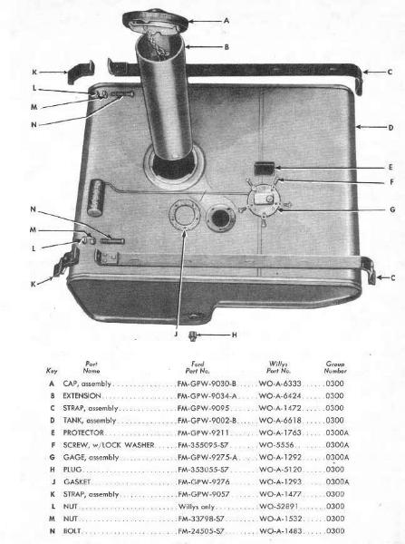 mb_tank 447x600 willys jeep parts diagrams & illustrations from midwest jeep willys 1949 willys jeepster wiring diagram at n-0.co