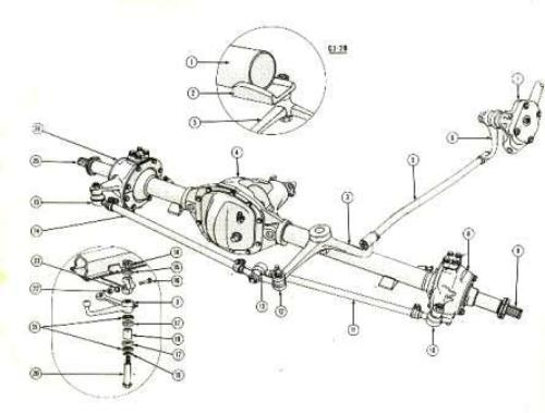 willys jeep parts diagrams illustrations from midwest jeep willys cj steering system 1946 71