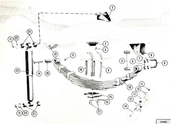 Jeep Cj3a Suspension Diagram Enthusiast Wiring Diagrams